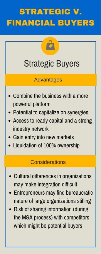 Strategic Buyers vs. Financial Buyers