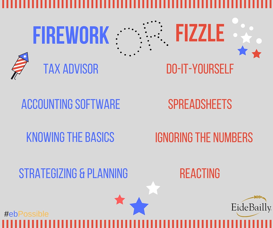 Firework or fizzle four accounting issues to watch for firework solutioingenieria Gallery